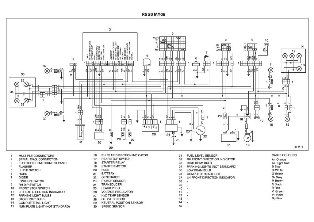Rs 50 My 2006 Wiring Diagram Pdf  37 2 Kb