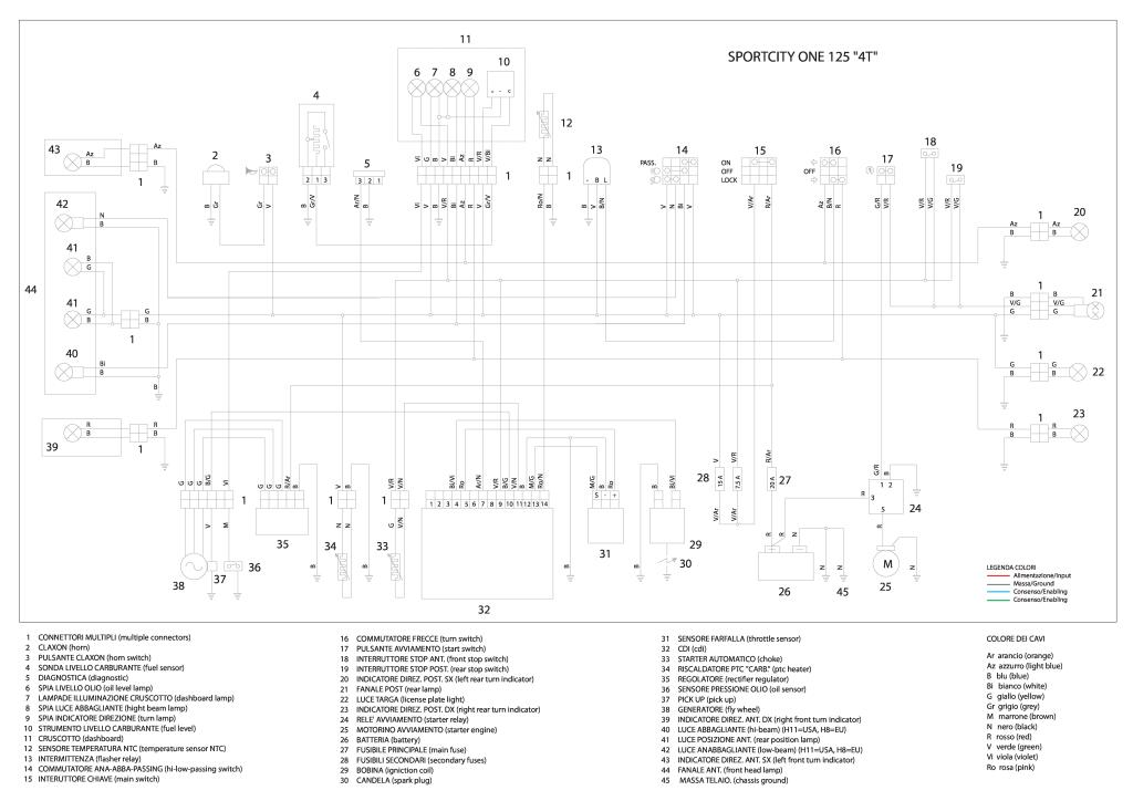 Sportcity One 125 4t Wiring Diagram Pdf  1 47 Mb